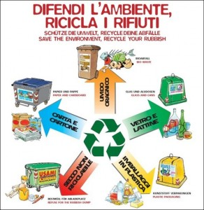 Natale eco-compatibile